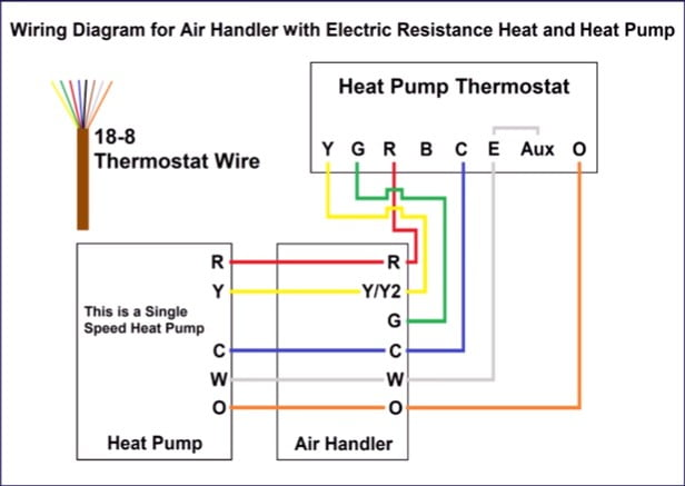thermostat wiring heat pump  complete guide  plumbingpoints